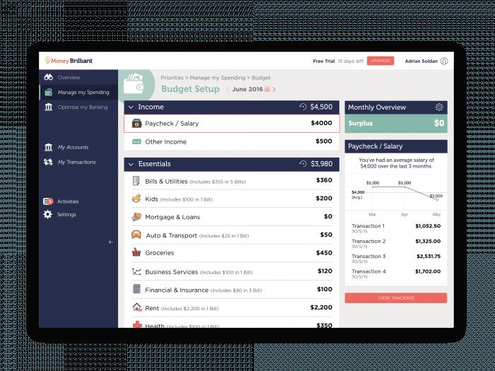 budget_transactionaverage